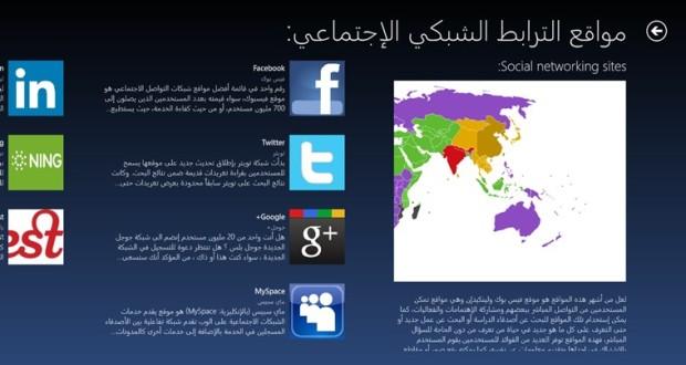 دور مواقع التواصل الاجتماعي في السياسة الدولية